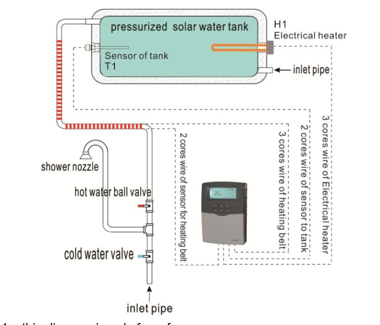 Solar thermal controller|China Manufacturer